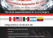 Electrónica automotriz -  antronics perú