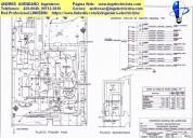 Plano de diagramas unifilares, tableros elÉctricos y cuadro de cargas