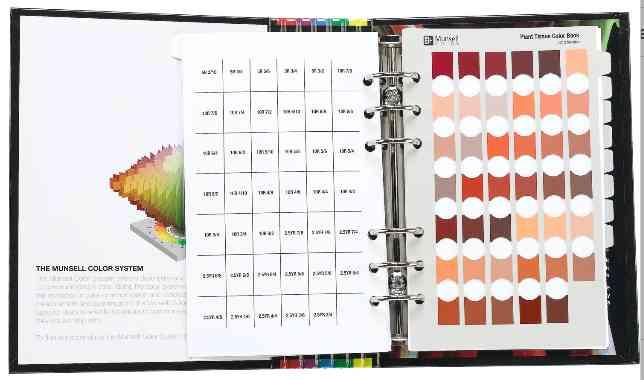Libro de colores Munsell para suelo, tocas y plant, Lima - Doplim ...