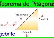 clases particulares de matematica fisica quimica y razonamiento