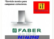 941463940 mantenimiento preventivo faber