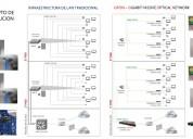 Instaladores de redes gpon & pol