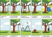 Asesoria en ingenieria de requerimientos