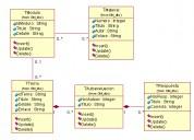 Enseño a modelar en rup, uml. ing. de sistemas