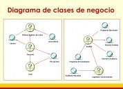 Clases de metodologia rup