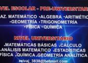 Clases online de matemáticas