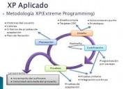 Enseño metodología de desarrollo de software