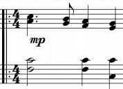 Clases de piano y órgano electrónico